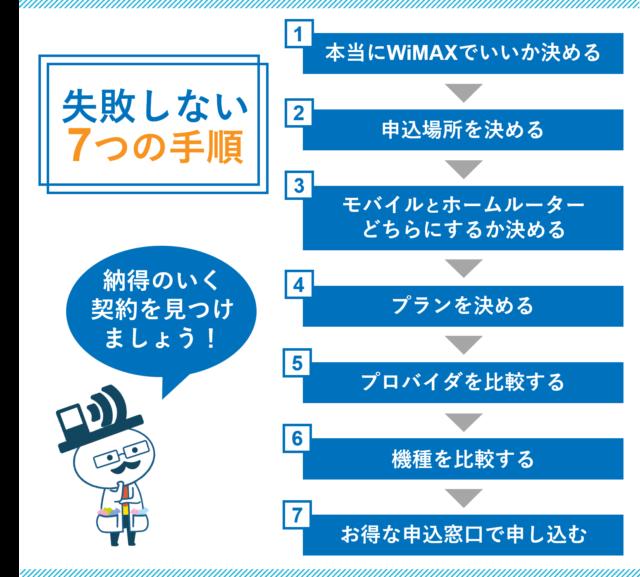 WiMAXの失敗しない選び方7つの手順