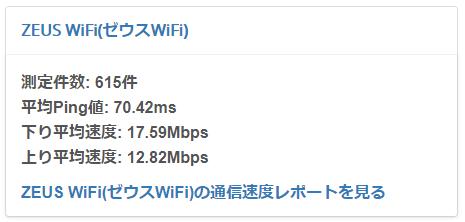 ZEUSWiFi(ゼウスWiFi)の平均通信速度