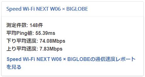 BIGLOBE WiMAXの通信速度