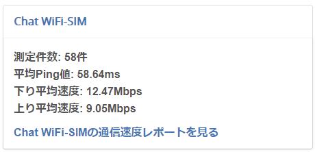 Chat WiFiの平均通信速度