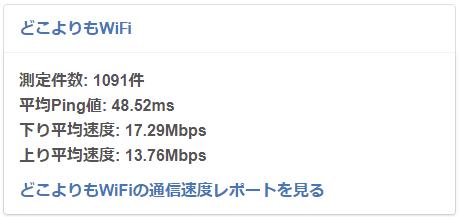 クラウドSIM(どこよりもWiFi)の通信速度