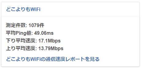 どこよりもWiFiの平均通信速度