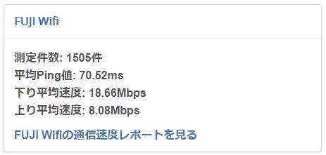 FUJI WiFiの通信速度