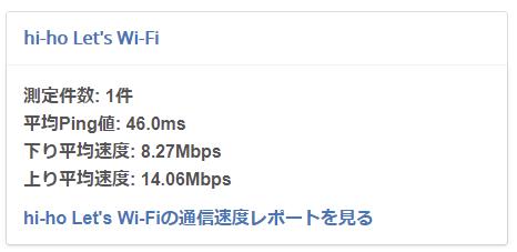hi-ho Let's Wi-Fiの平均通信速度