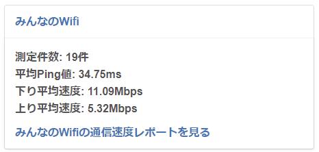 みんなのWiFiの平均通信速度