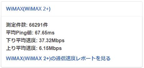 WiMAXの通信速度
