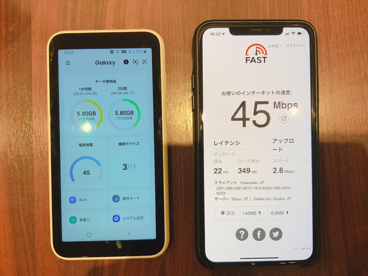 Galaxy 5G Mobile Wi-Fiの通信速度