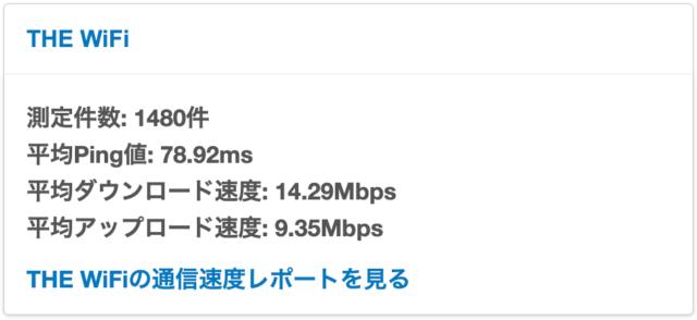 THE WiFiの通信速度