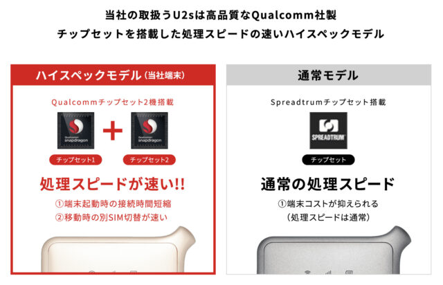 THE WiFiのU2sのスペック