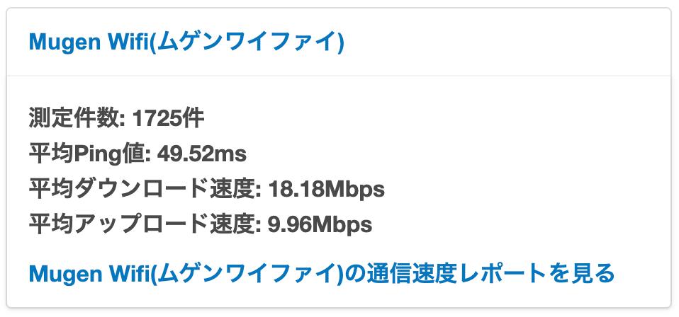 クラウドSIMの平均速度(MugenWiFi)