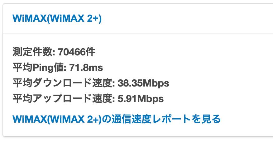 WiMAX 平均スピード