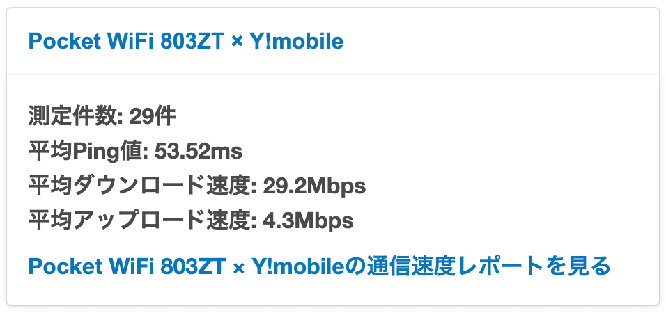 Y!mobile平均速度